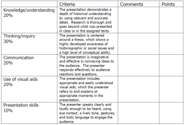 This is an example of a complete rubric